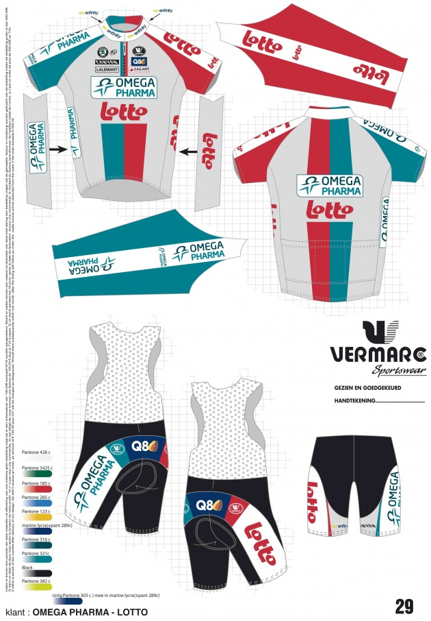 2011 Omega Pharma-Lotto Team Kit