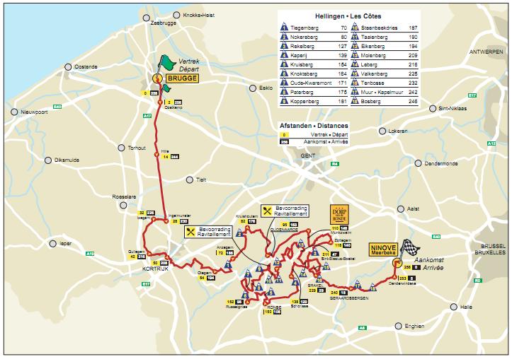 Ronde van Vlaanderen, 2011 - rvv.be